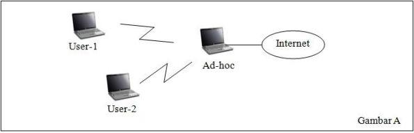 adhoc 1